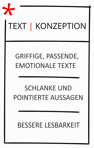 Text-Konzeption-Marketing