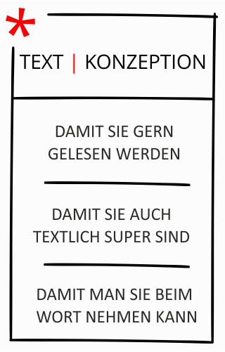 Text-Konzeption-Wozu